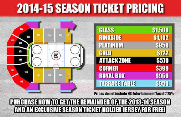 Charlotte Checkers Season Tickets