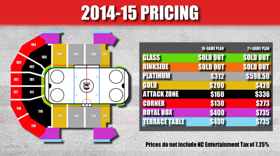 Charlotte Checkers Mini Plans